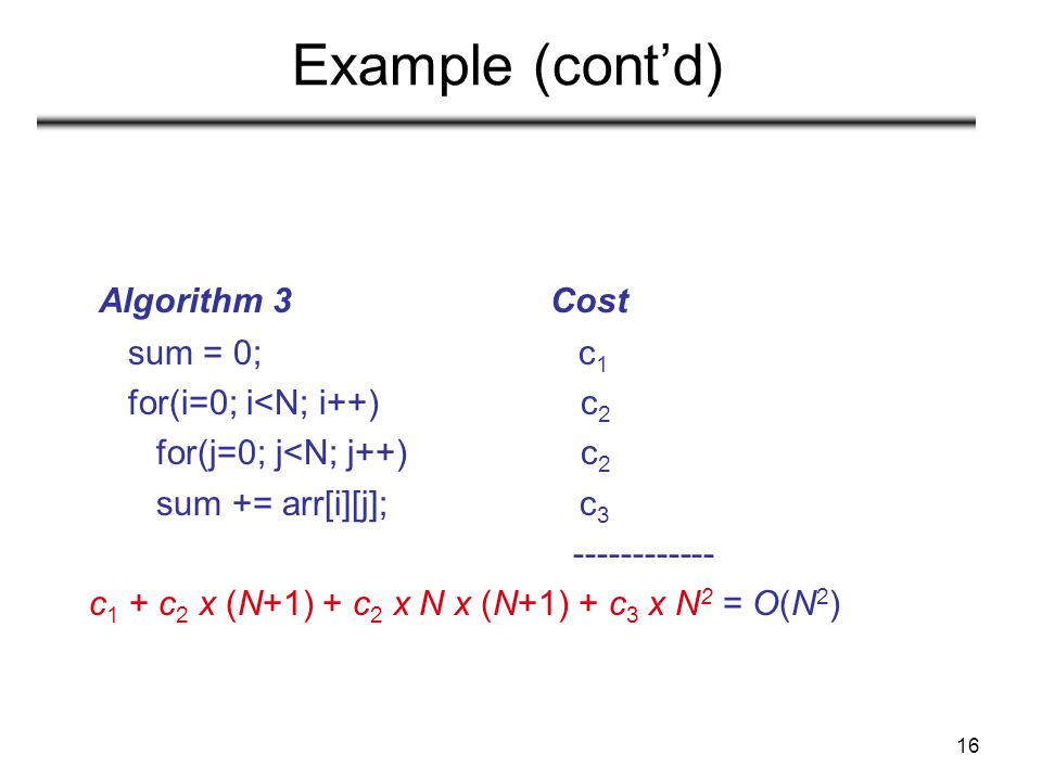 Example (cont'd) Algorithm 3 Cost sum = 0; c1 for(i=0; i<N; i++) c2