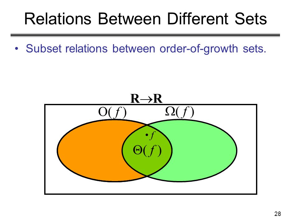 Relations Between Different Sets