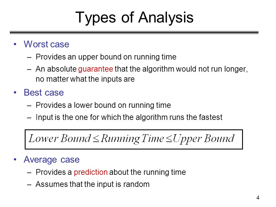 Types of Analysis Worst case Best case Average case