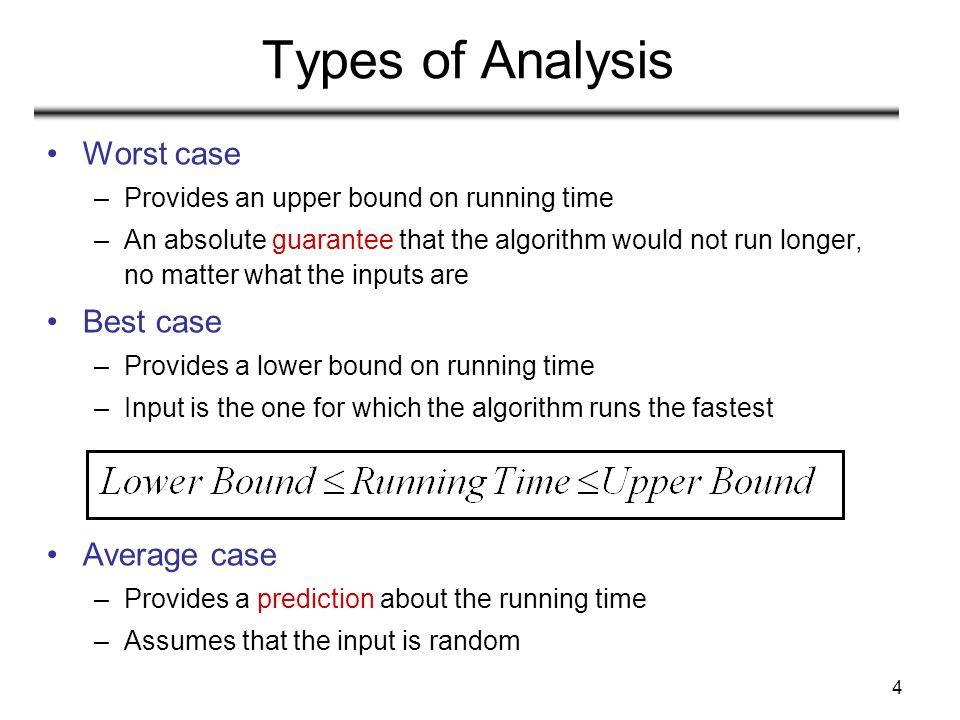 Types of Analysis Worst case Best case Average case