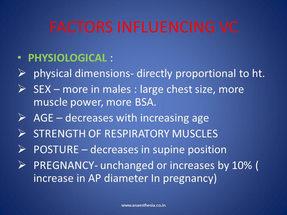 FACTORS INFLUENCING VC