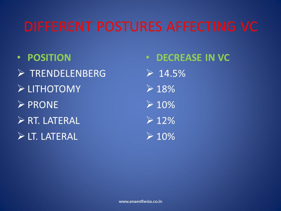 DIFFERENT POSTURES AFFECTING VC