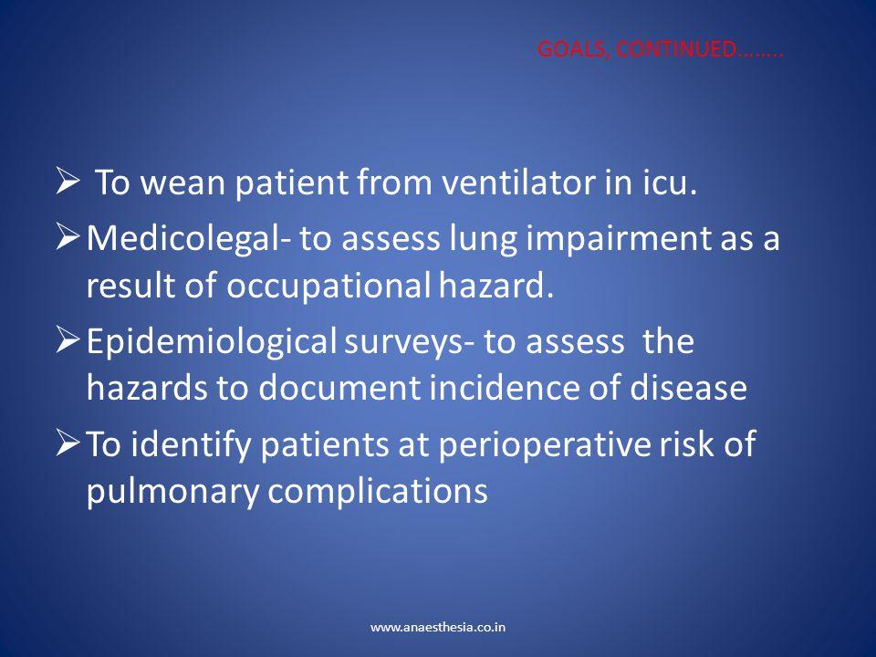 To wean patient from ventilator in icu.