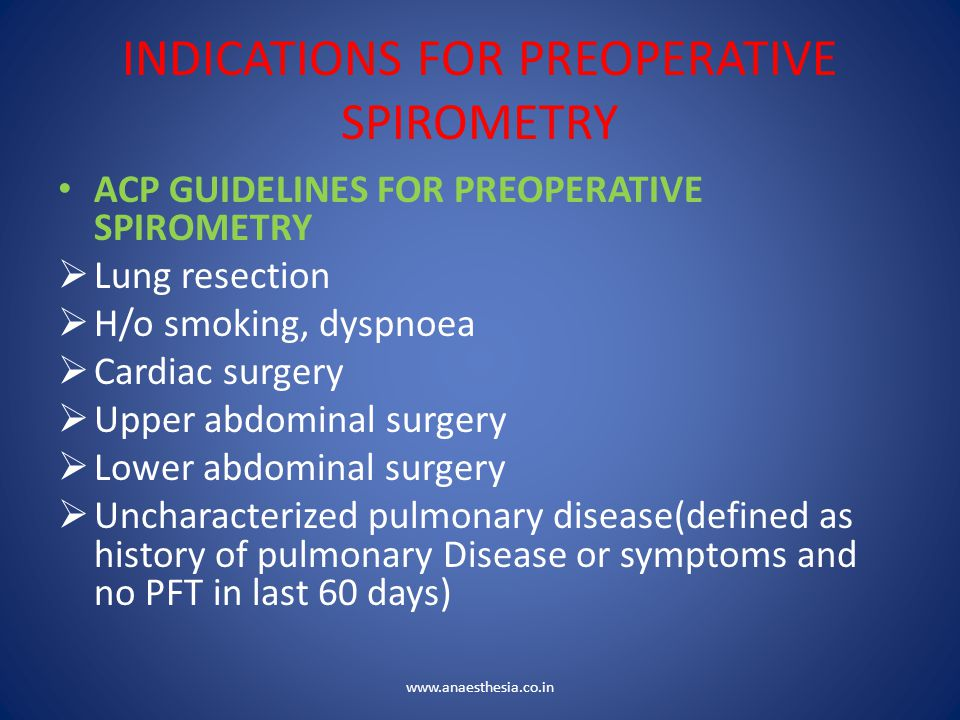 INDICATIONS FOR PREOPERATIVE SPIROMETRY