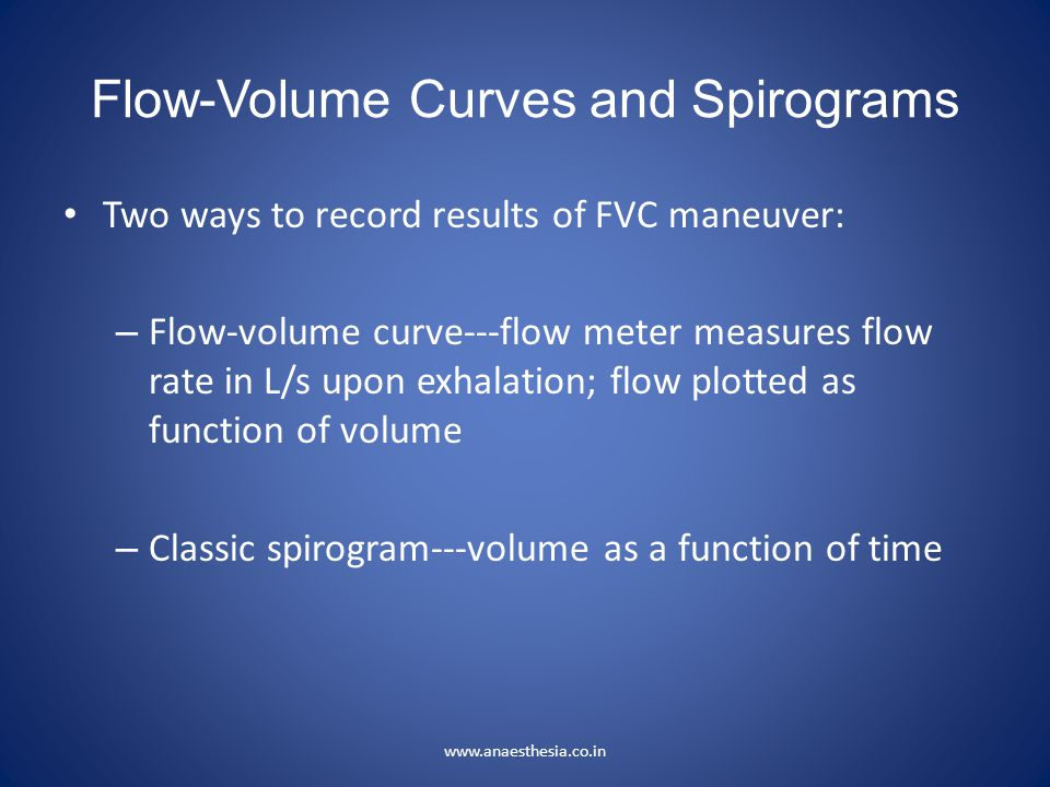 Flow-Volume Curves and Spirograms