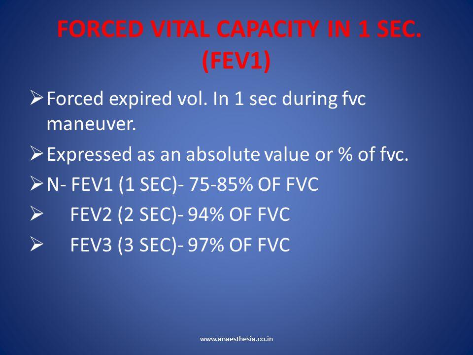 FORCED VITAL CAPACITY IN 1 SEC. (FEV1)