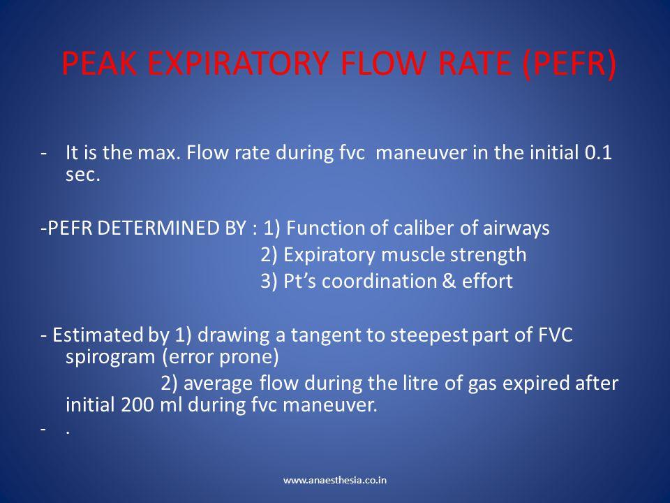 PEAK EXPIRATORY FLOW RATE (PEFR)