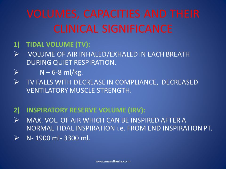 VOLUMES, CAPACITIES AND THEIR CLINICAL SIGNIFICANCE