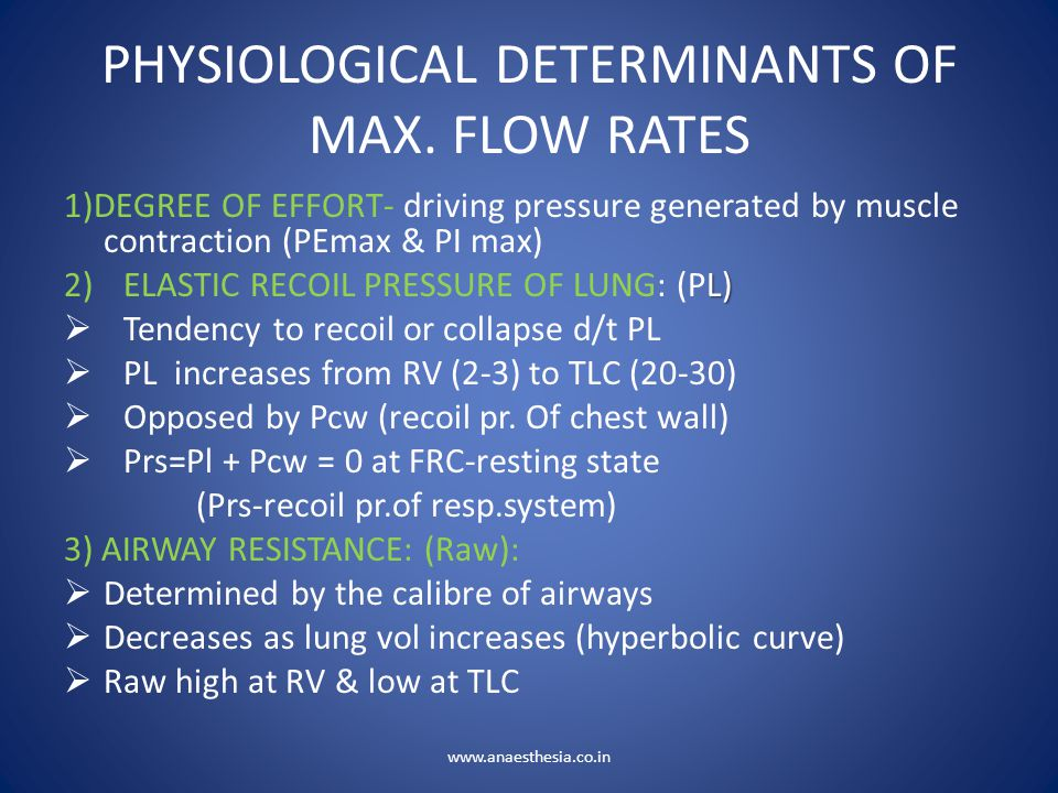 PHYSIOLOGICAL DETERMINANTS OF MAX. FLOW RATES