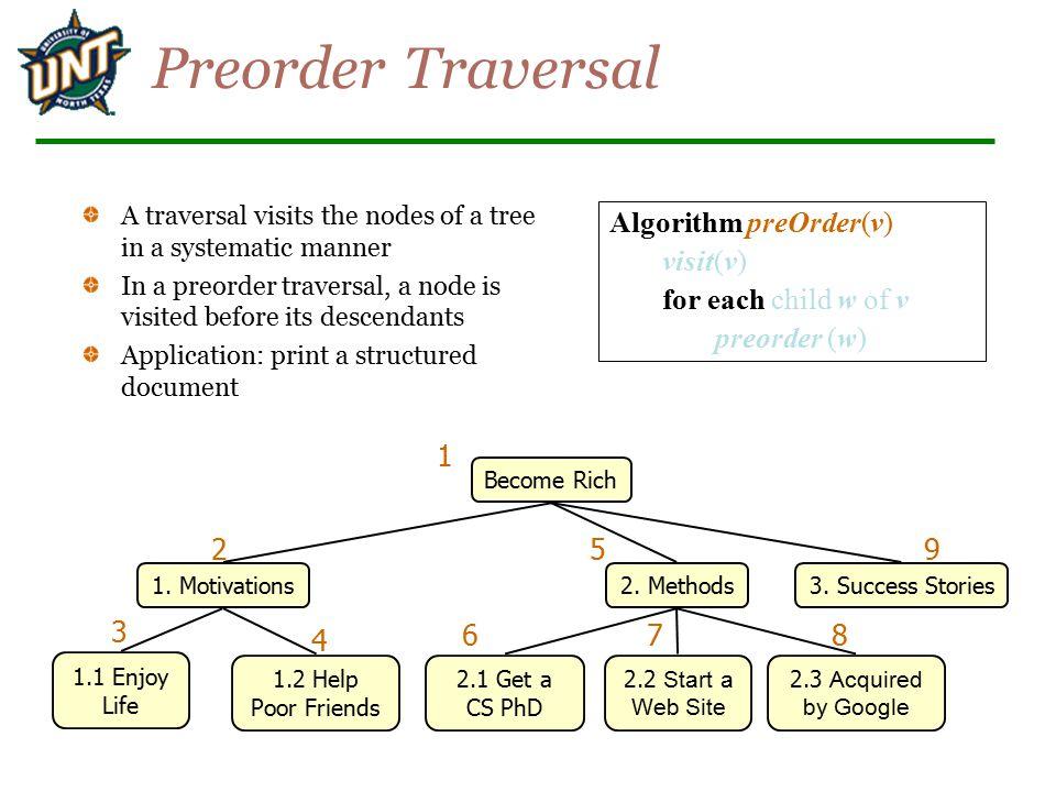 Preorder Traversal Algorithm preOrder(v) visit(v)