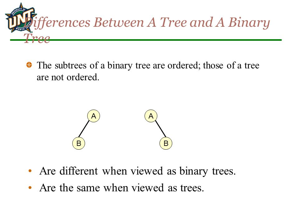 Differences Between A Tree and A Binary Tree