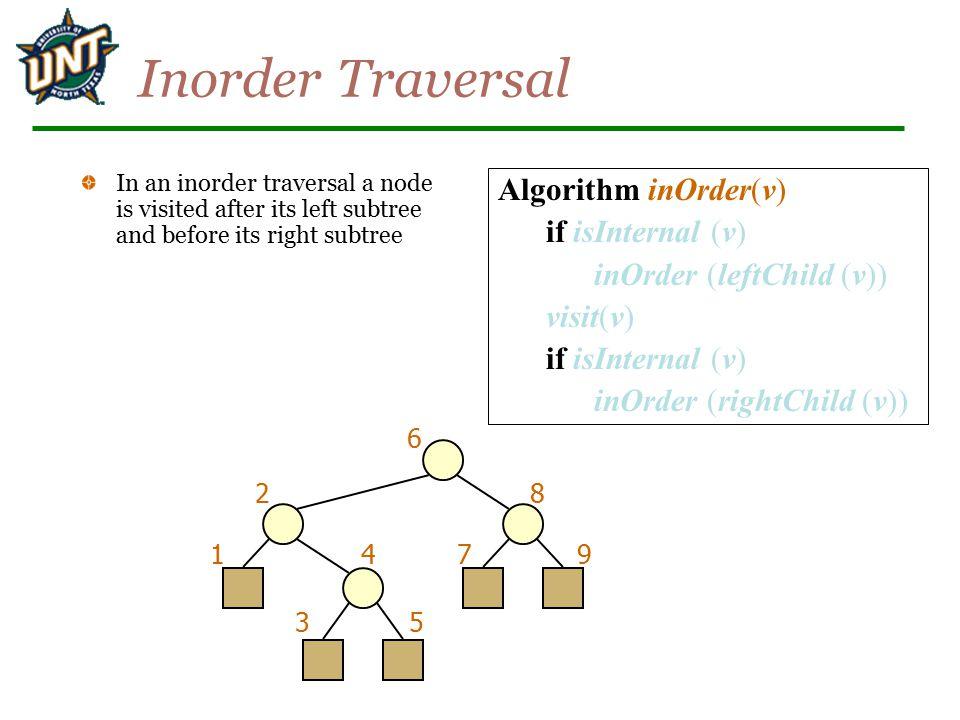 Inorder Traversal Algorithm inOrder(v) if isInternal (v)