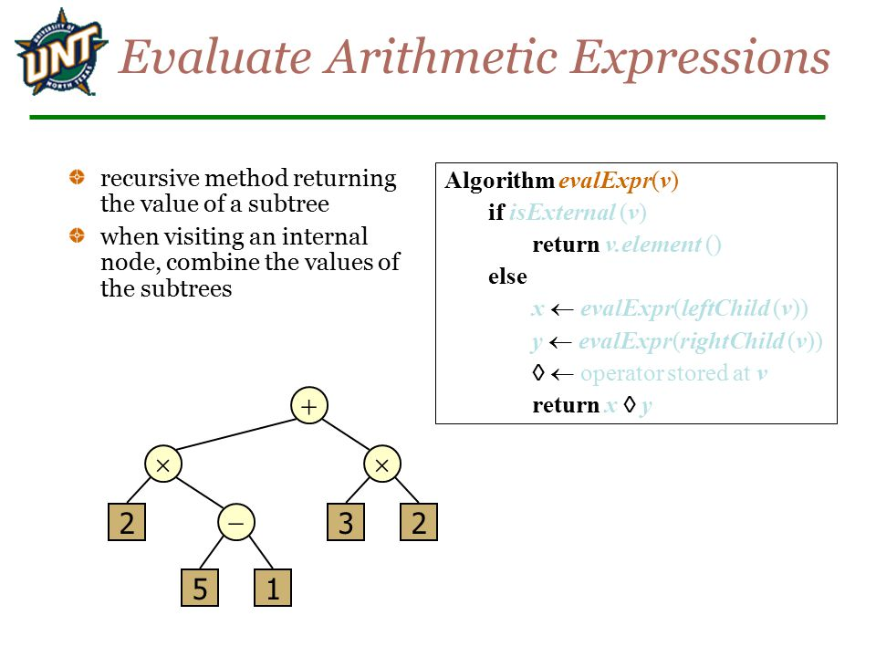 Evaluate Arithmetic Expressions