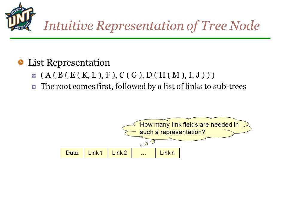 Intuitive Representation of Tree Node