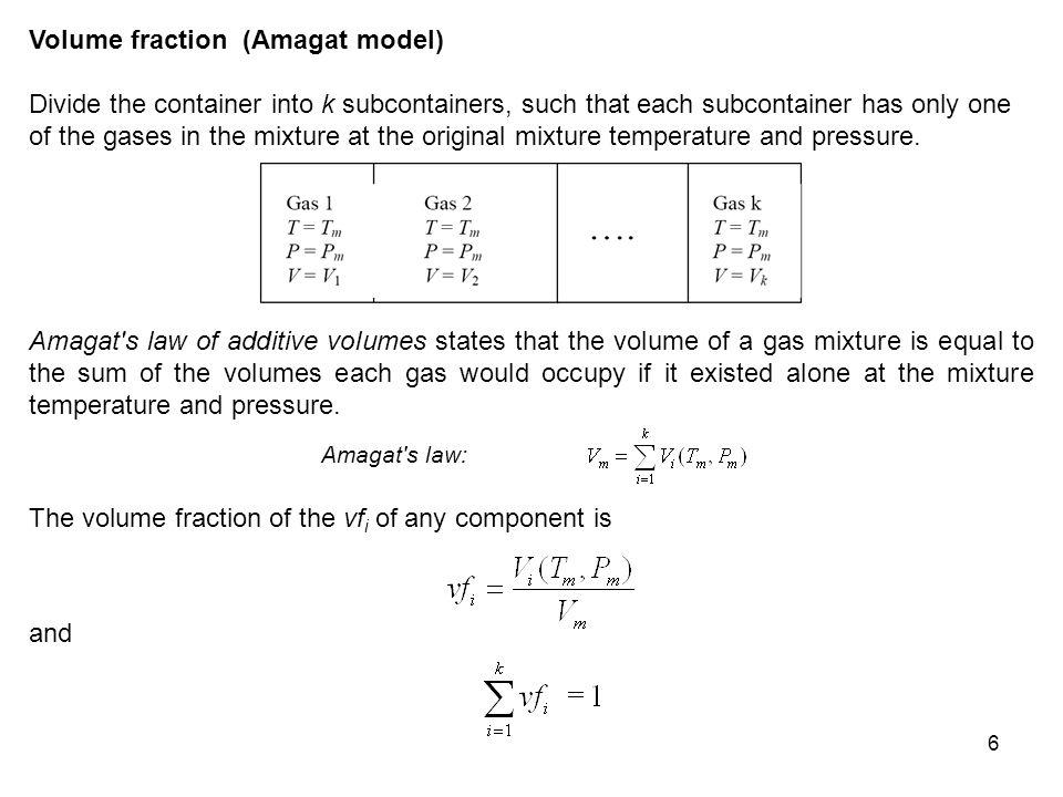 Volume fraction (Amagat model)