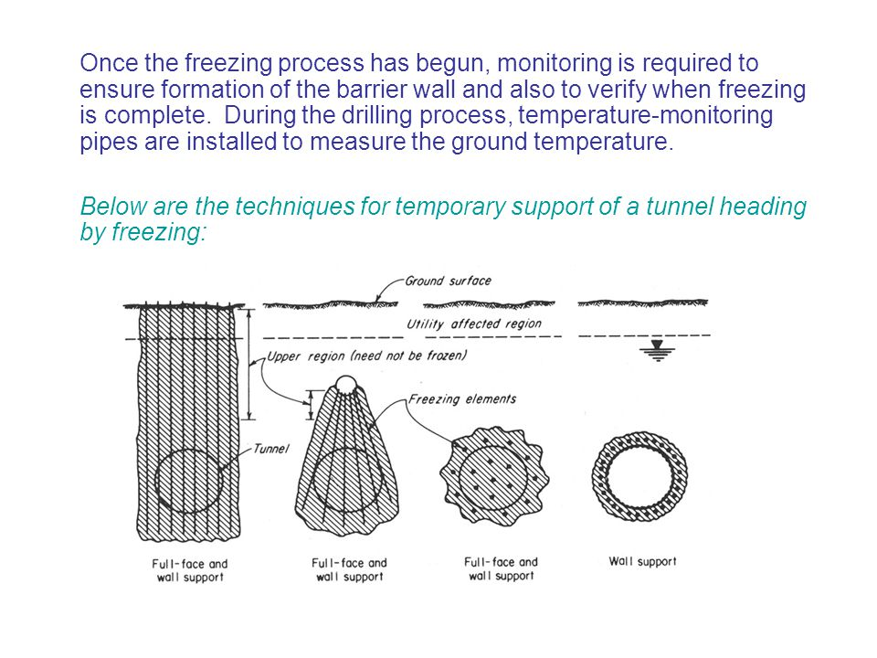 Once the freezing process has begun, monitoring is required to ensure formation of the barrier wall and also to verify when freezing is complete. During the drilling process, temperature-monitoring pipes are installed to measure the ground temperature.