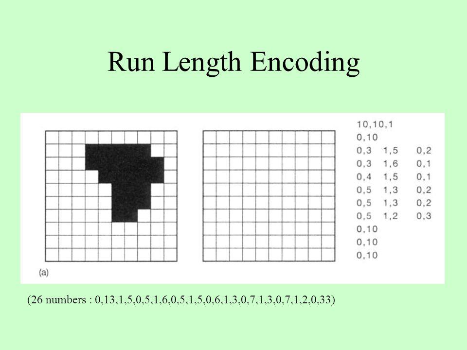 Run Length Encoding (26 numbers : 0,13,1,5,0,5,1,6,0,5,1,5,0,6,1,3,0,7,1,3,0,7,1,2,0,33)