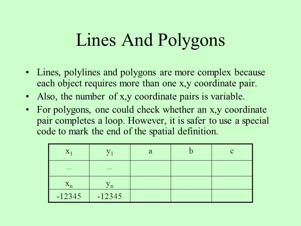 Lines And Polygons Lines, polylines and polygons are more complex because each object requires more than one x,y coordinate pair.