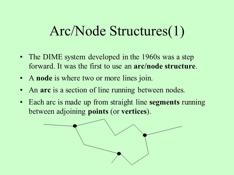 Arc/Node Structures(1)