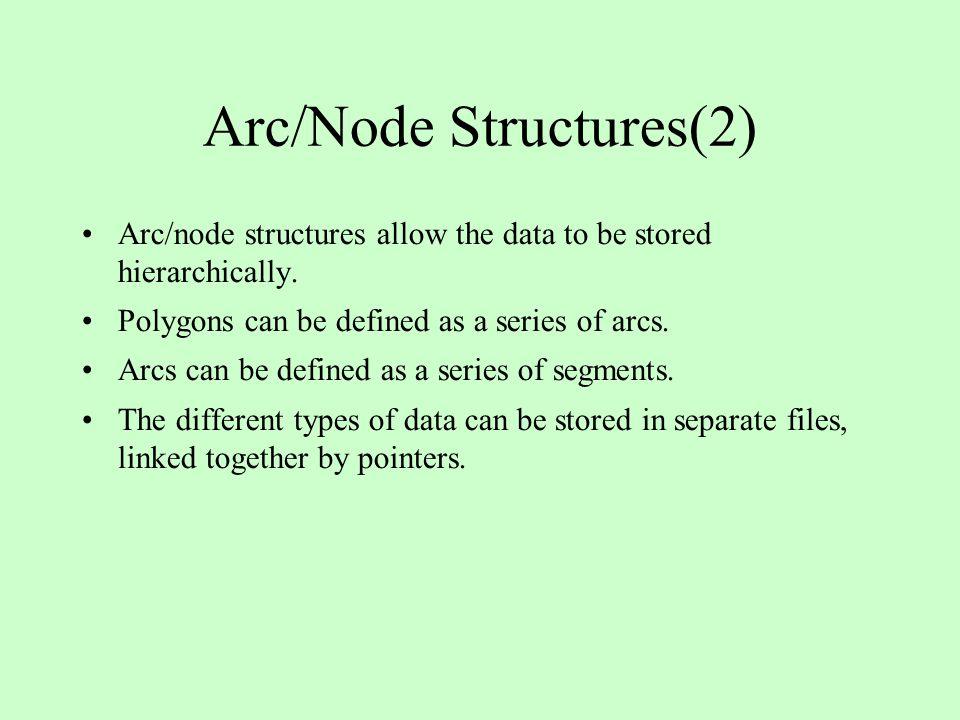 Arc/Node Structures(2)
