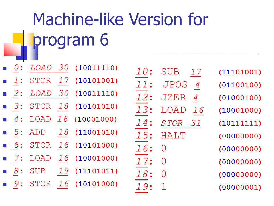 Machine-like Version for program 6