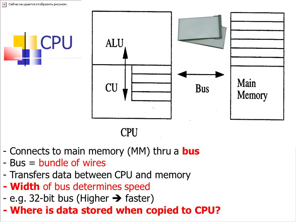 CPU - Connects to main memory (MM) thru a bus - Bus = bundle of wires