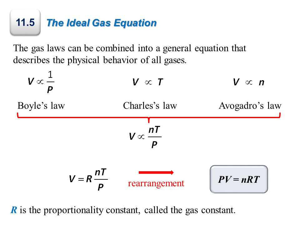 The Ideal Gas Equation 11.5. The gas laws can be combined into a general equation that describes the physical behavior of all gases.