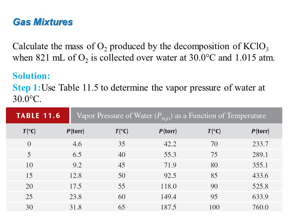 Gas Mixtures Calculate the mass of O2 produced by the decomposition of KClO3 when 821 mL of O2 is collected over water at 30.0°C and 1.015 atm.