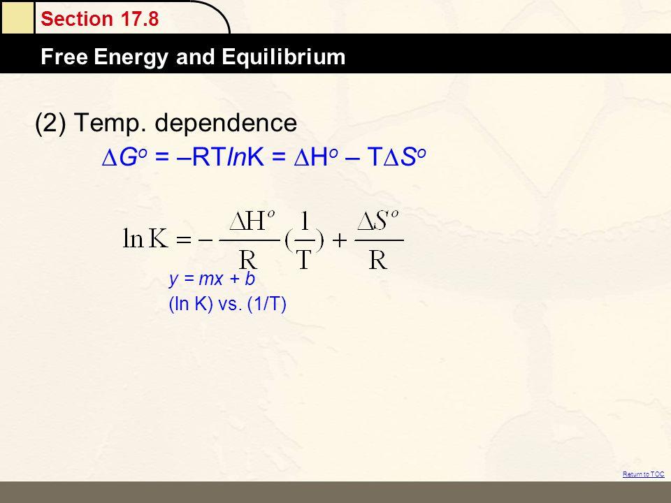 (2) Temp. dependence DGo = –RTlnK = DHo – TDSo y = mx + b