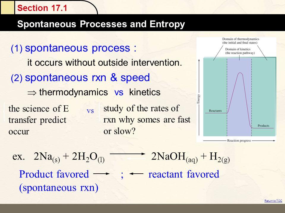 ex. 2Na(s) + 2H2O(l) 2NaOH(aq) + H2(g)