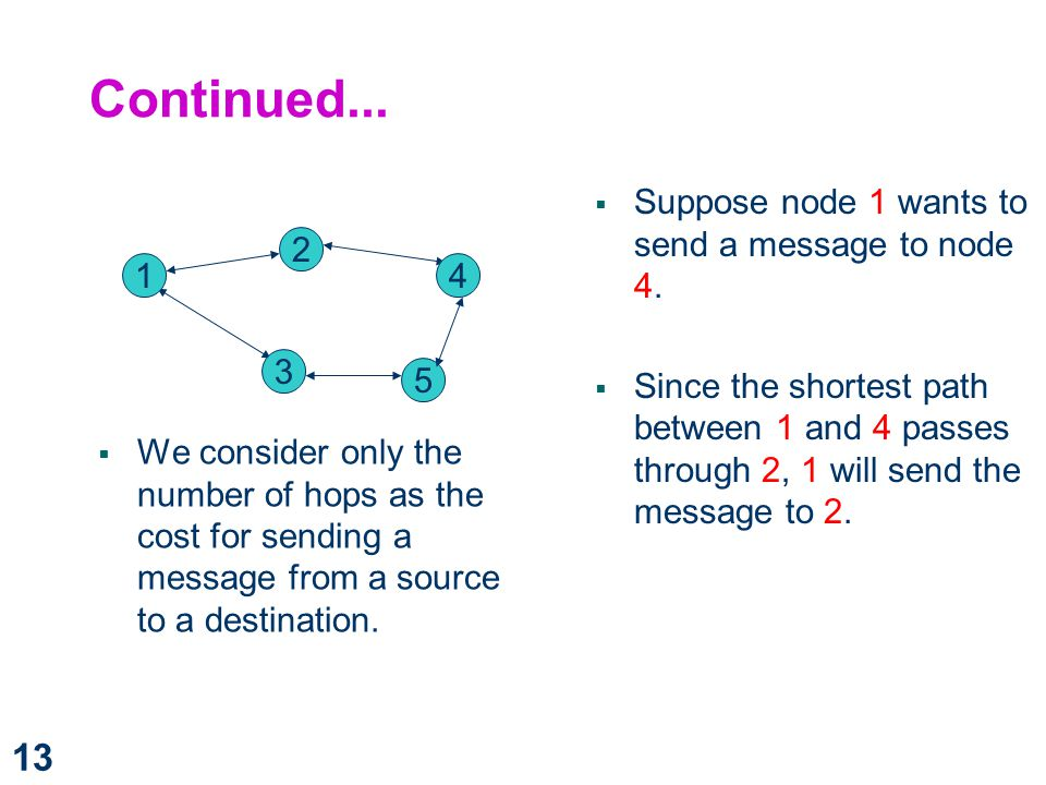 Continued... Suppose node 1 wants to send a message to node 4.