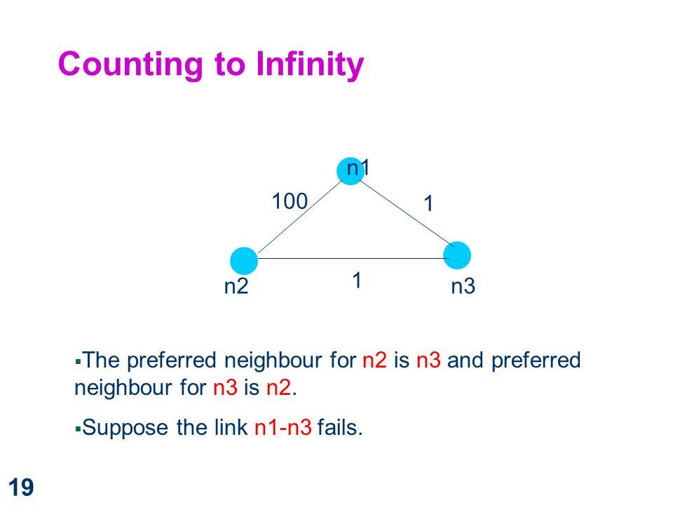 Counting to Infinity n1 100 1 1 n2 n3