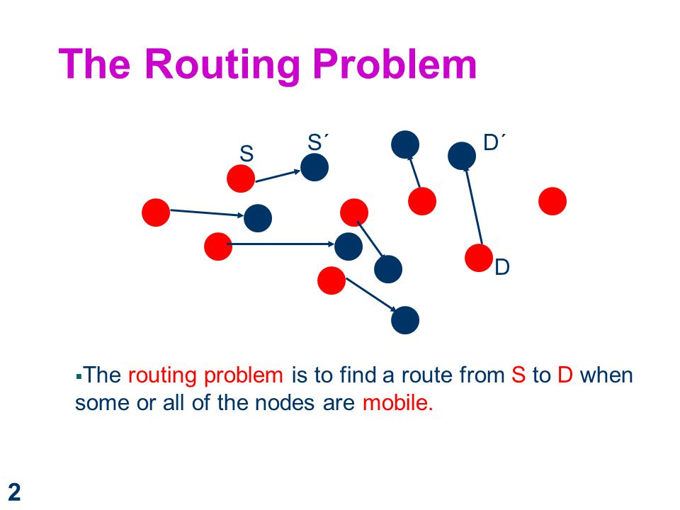 The Routing Problem S´ D´ S D