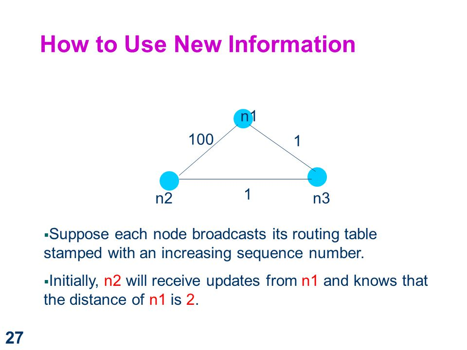How to Use New Information