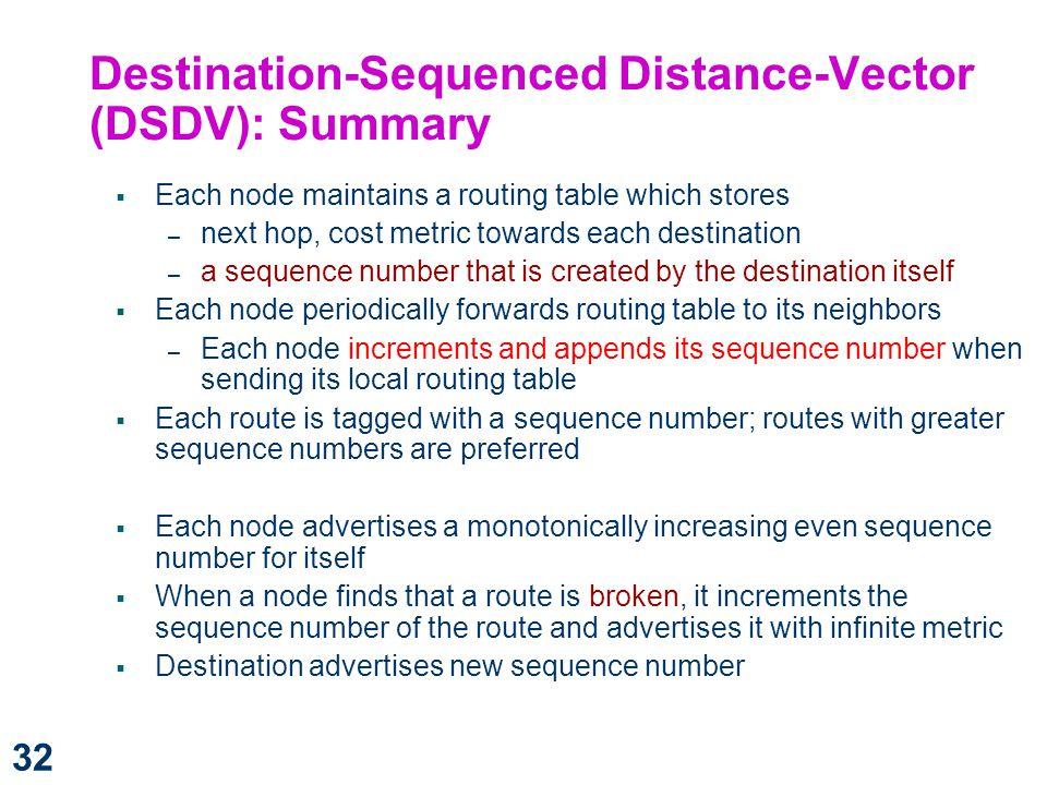 Destination-Sequenced Distance-Vector (DSDV): Summary