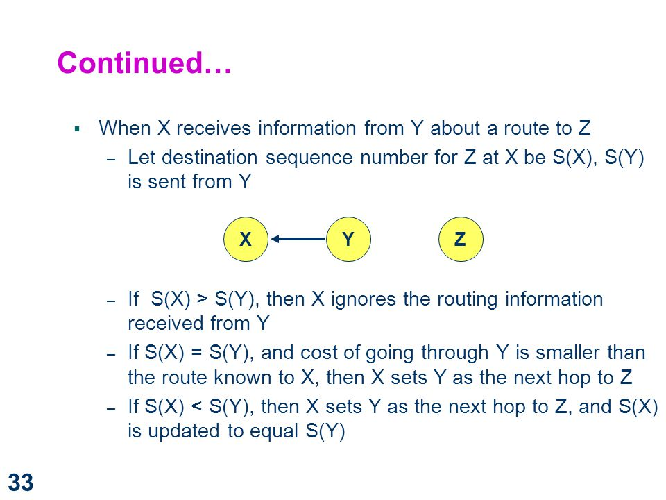 Continued… When X receives information from Y about a route to Z