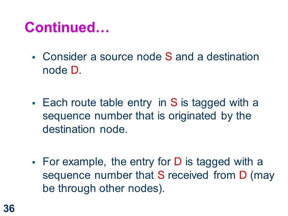 Continued… Consider a source node S and a destination node D.