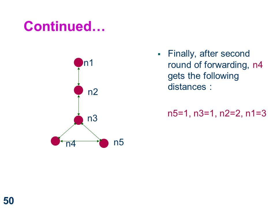 Continued… Finally, after second round of forwarding, n4 gets the following distances : n5=1, n3=1, n2=2, n1=3.