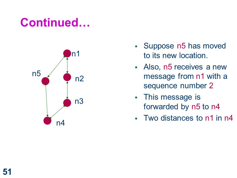 Continued… Suppose n5 has moved to its new location. n1