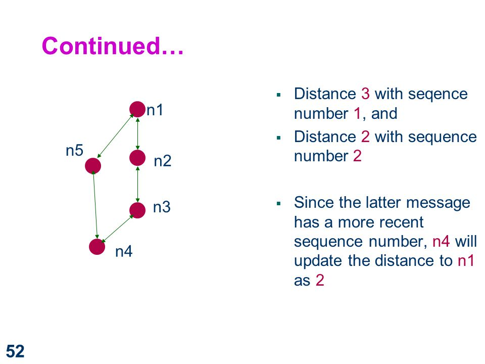 Continued… Distance 3 with seqence number 1, and n1