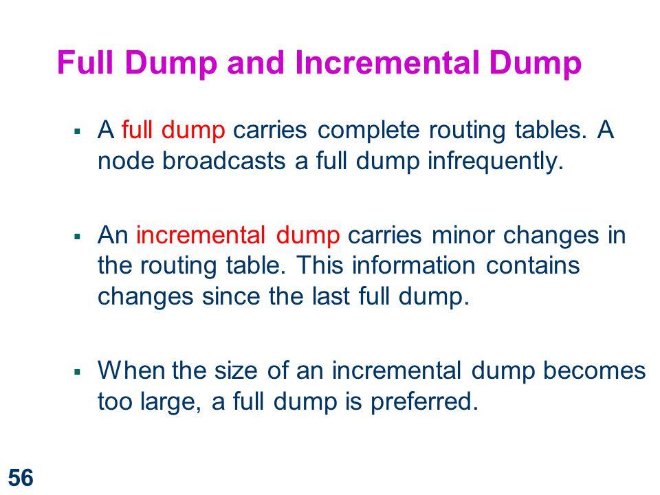 Full Dump and Incremental Dump
