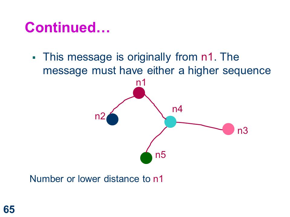 Continued… This message is originally from n1. The message must have either a higher sequence. n1.