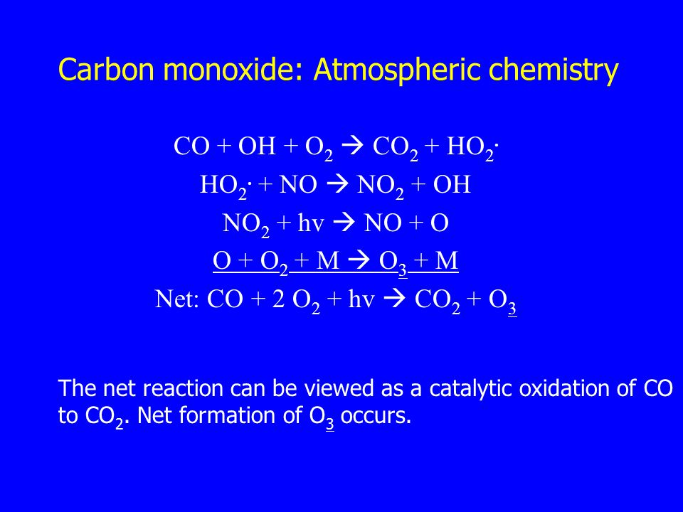 Carbon monoxide: Atmospheric chemistry