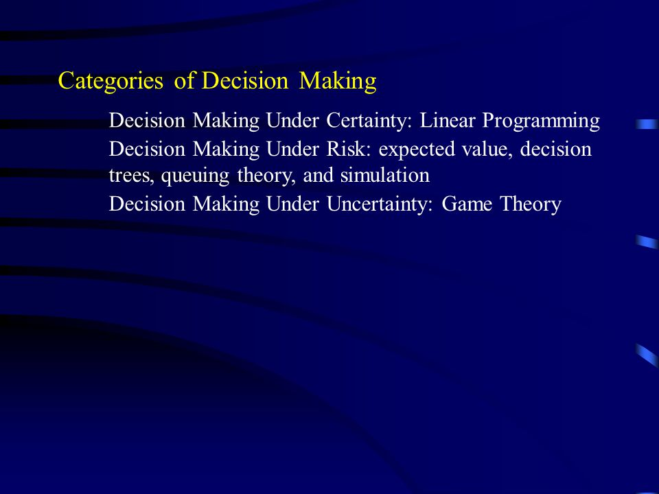 Categories of Decision Making