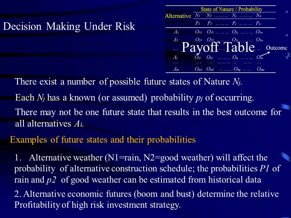 Payoff Table Decision Making Under Risk