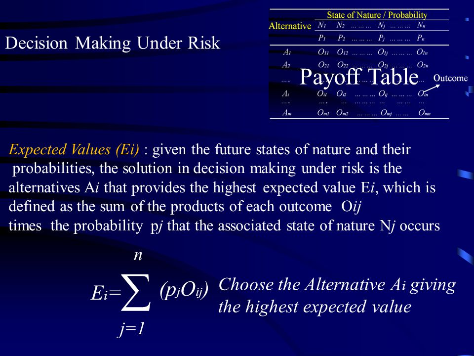  Payoff Table (pjOij) Ei= Decision Making Under Risk n