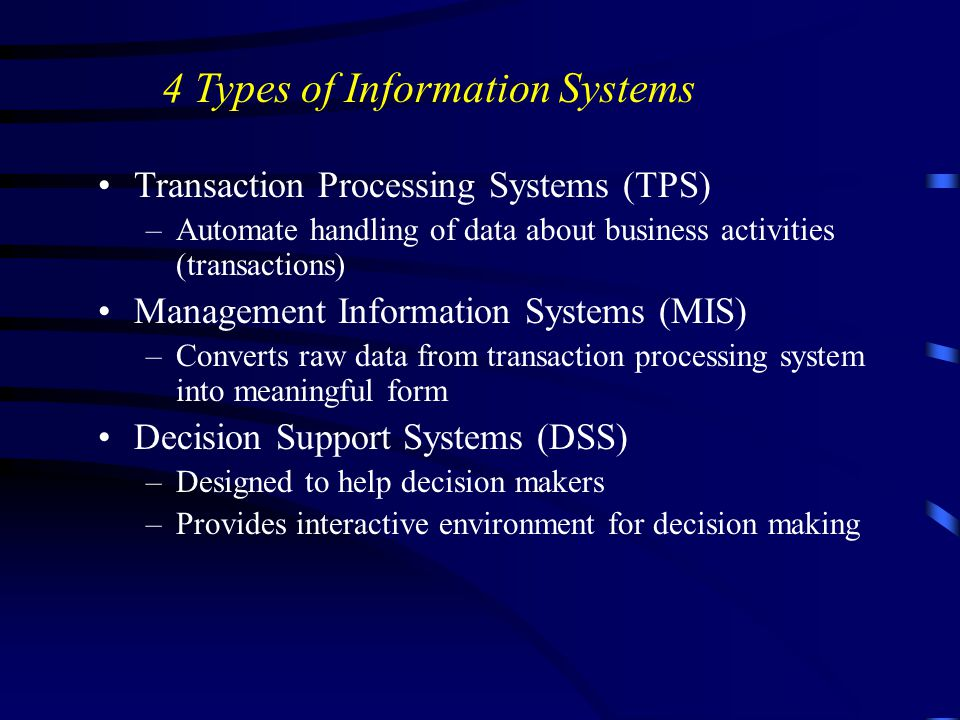 4 Types of Information Systems