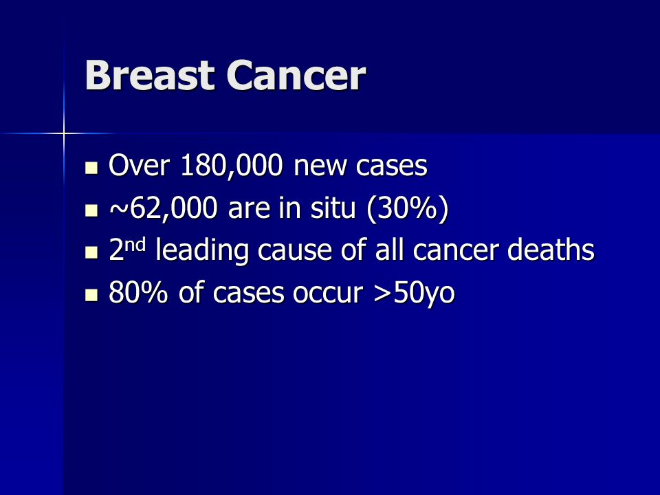 Breast Cancer Over 180,000 new cases ~62,000 are in situ (30%)