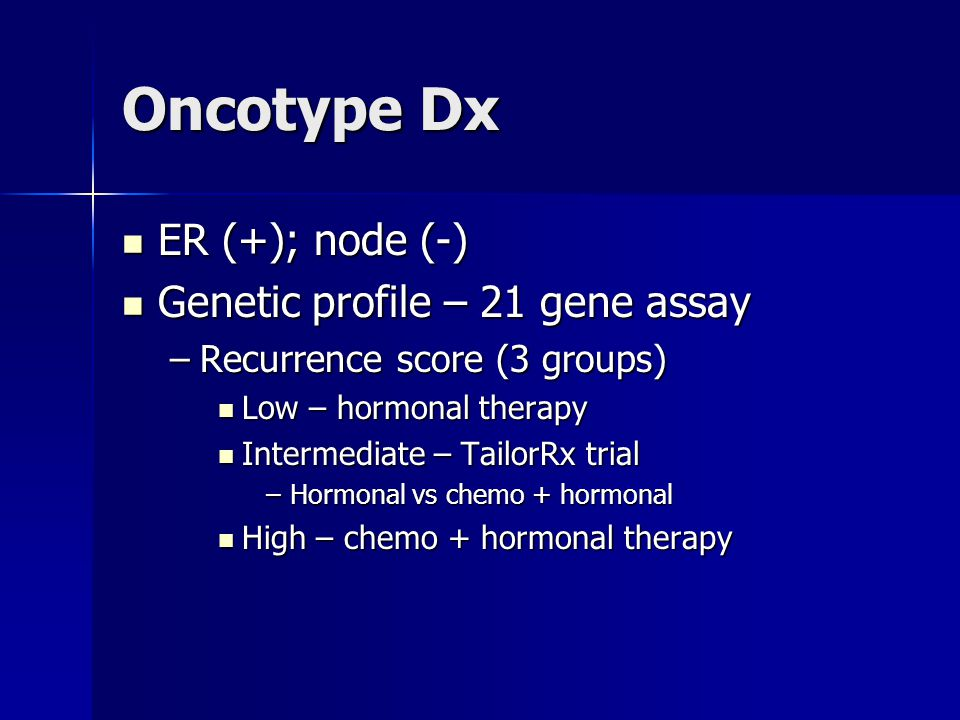 Oncotype Dx ER (+); node (-) Genetic profile – 21 gene assay