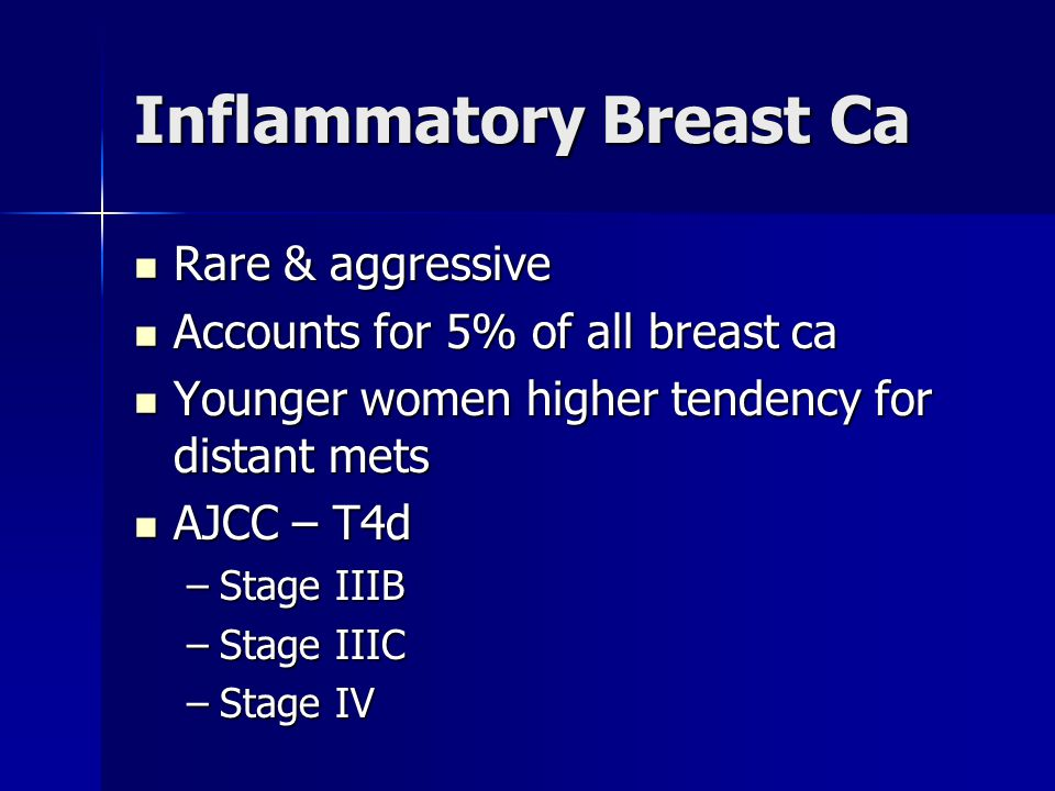 Inflammatory Breast Ca